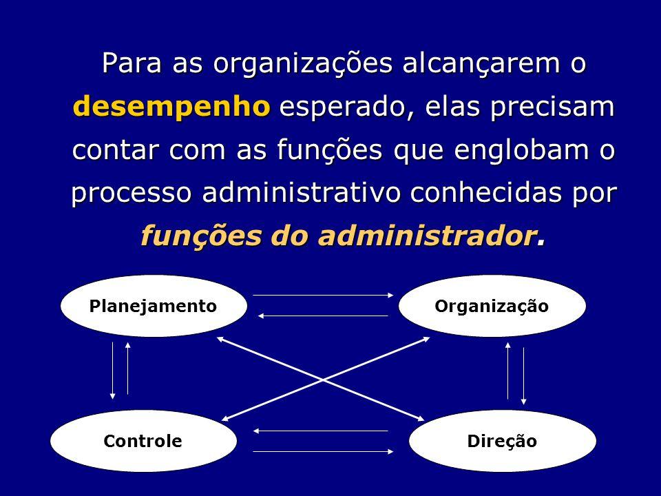 Para as organizações alcançarem o desempenho esperado, elas precisam contar com as funções que englobam o processo administrativo conhecidas por funçõ