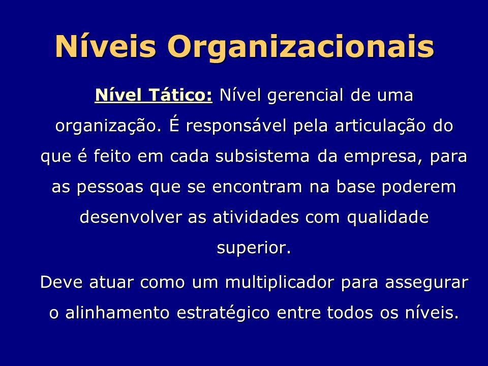 Níveis Organizacionais Nível Tático: Nível gerencial de uma organização. É responsável pela articulação do que é feito em cada subsistema da empresa,