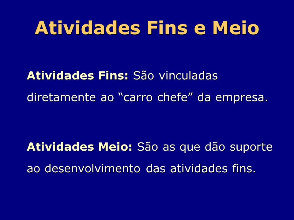"""Atividades Fins e Meio Atividades Fins: São vinculadas diretamente ao """"carro chefe"""" da empresa. Atividades Meio: São as que dão suporte ao desenvolvim"""