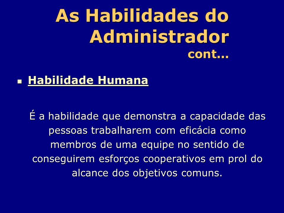 As Habilidades do Administrador cont... Habilidade Humana Habilidade Humana É a habilidade que demonstra a capacidade das pessoas trabalharem com efic