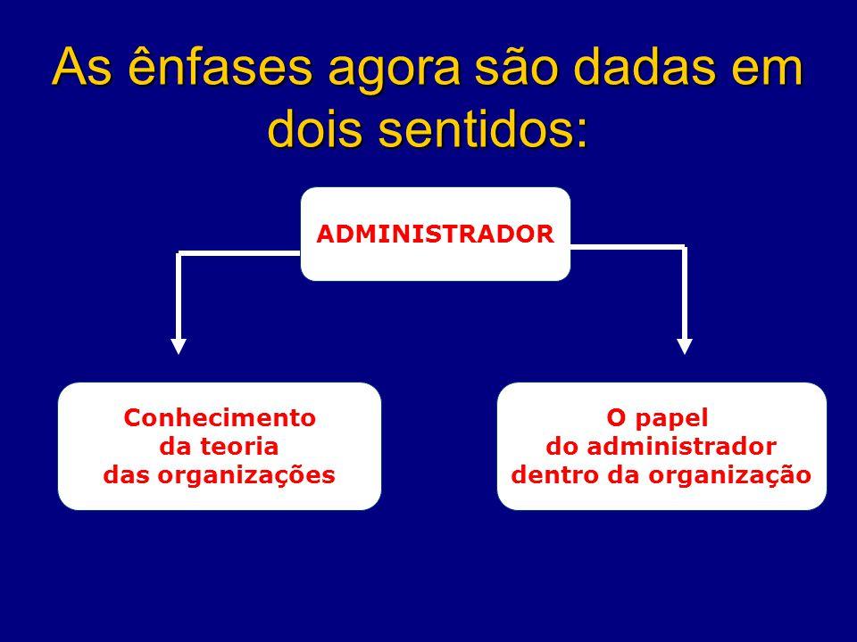 As ênfases agora são dadas em dois sentidos: ADMINISTRADOR O papel do administrador dentro da organização Conhecimento da teoria das organizações