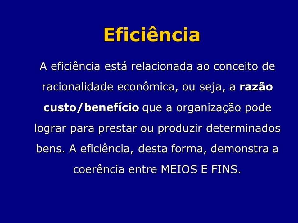 Eficiência A eficiência está relacionada ao conceito de racionalidade econômica, ou seja, a razão custo/benefício que a organização pode lograr para p