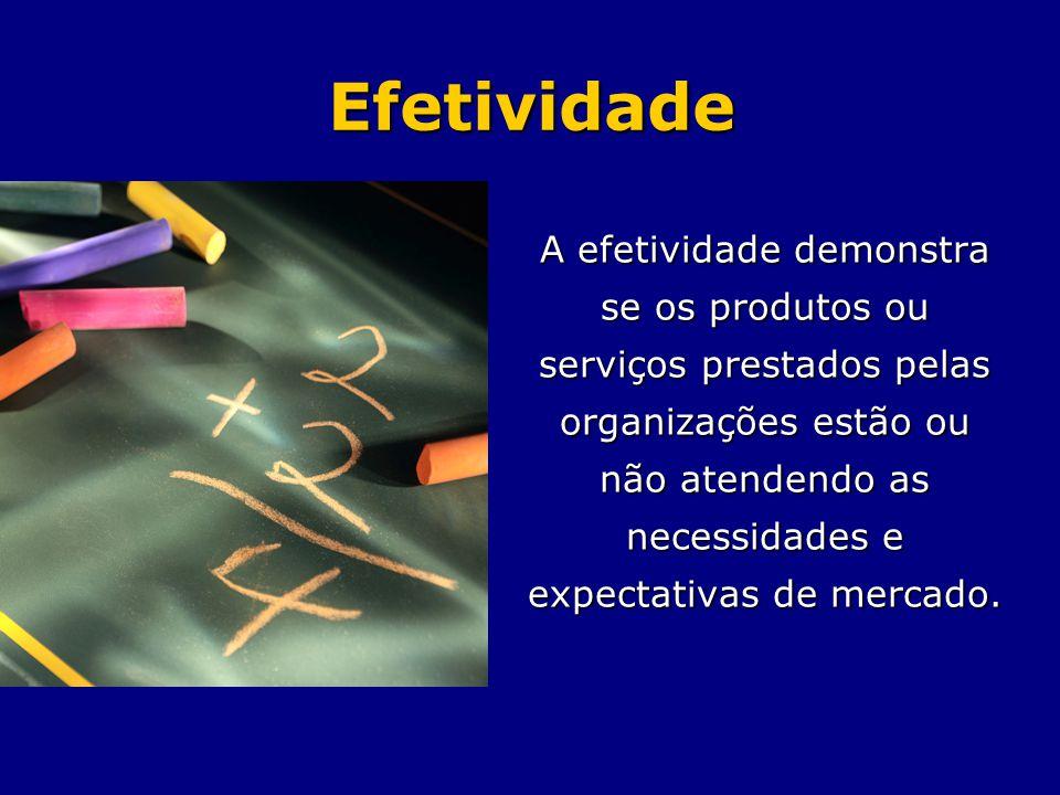 Efetividade A efetividade demonstra se os produtos ou serviços prestados pelas organizações estão ou não atendendo as necessidades e expectativas de m