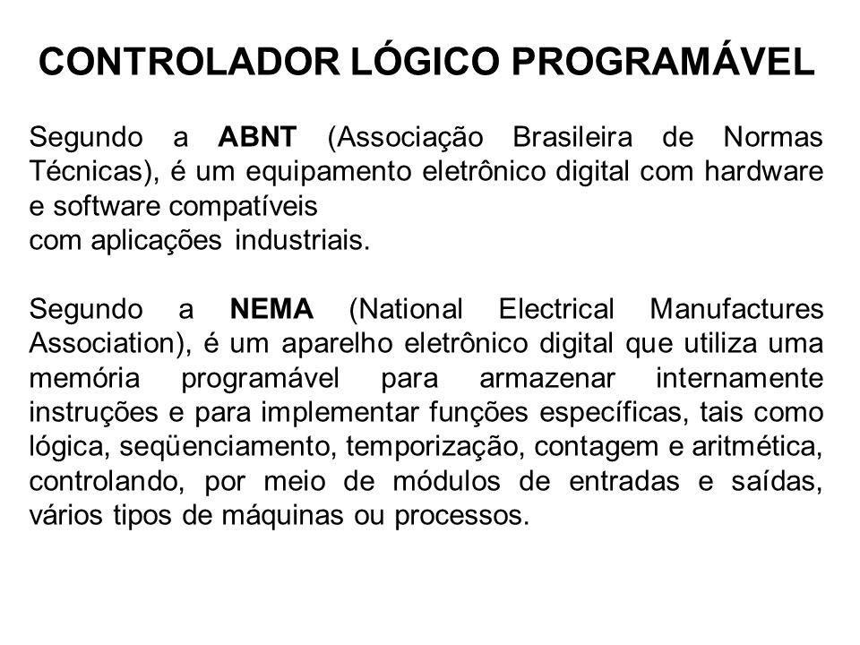 CONTROLADOR LÓGICO PROGRAMÁVEL Segundo a ABNT (Associação Brasileira de Normas Técnicas), é um equipamento eletrônico digital com hardware e software