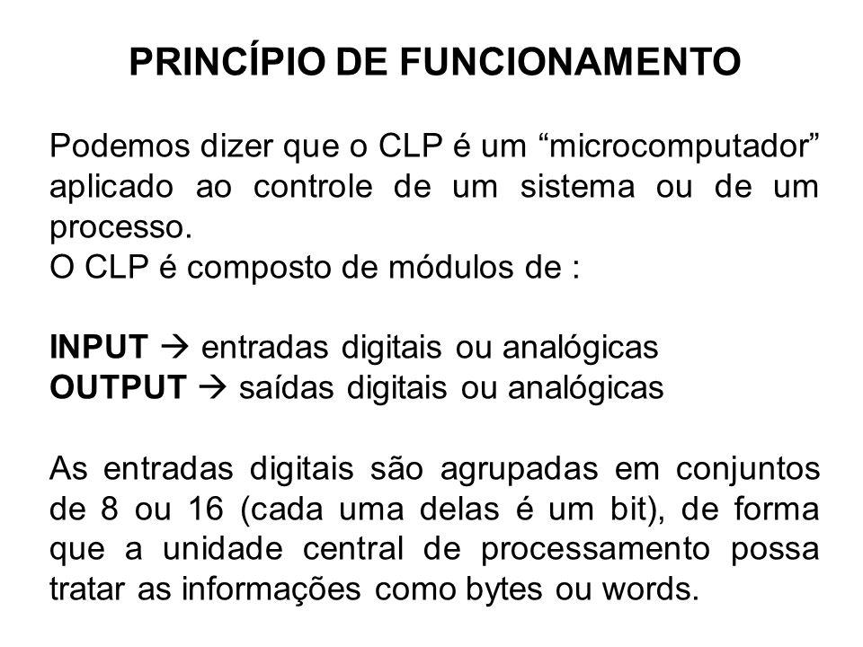 """PRINCÍPIO DE FUNCIONAMENTO Podemos dizer que o CLP é um """"microcomputador"""" aplicado ao controle de um sistema ou de um processo. O CLP é composto de mó"""