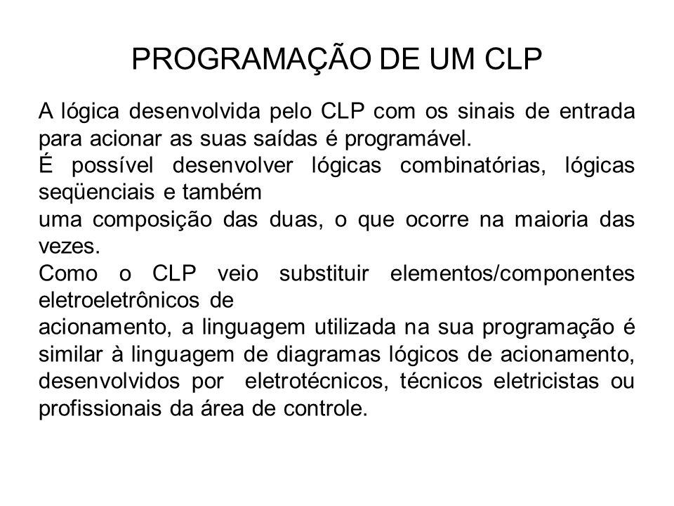 PROGRAMAÇÃO DE UM CLP A lógica desenvolvida pelo CLP com os sinais de entrada para acionar as suas saídas é programável. É possível desenvolver lógica