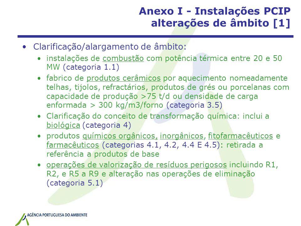 Anexo I - Instalações PCIP alterações de âmbito [1] Clarificação/alargamento de âmbito: instalações de combustão com potência térmica entre 20 e 50 MW (categoria 1.1) fabrico de produtos cerâmicos por aquecimento nomeadamente telhas, tijolos, refractários, produtos de grés ou porcelanas com capacidade de produção >75 t/d ou densidade de carga enformada > 300 kg/m3/forno (categoria 3.5) Clarificação do conceito de transformação química: inclui a biológica (categoria 4) produtos químicos orgânicos, inorgânicos, fitofarmacêuticos e farmacêuticos (categorias 4.1, 4.2, 4.4 E 4.5): retirada a referência a produtos de base operações de valorização de resíduos perigosos incluindo R1, R2, e R5 a R9 e alteração nas operações de eliminação (categoria 5.1)