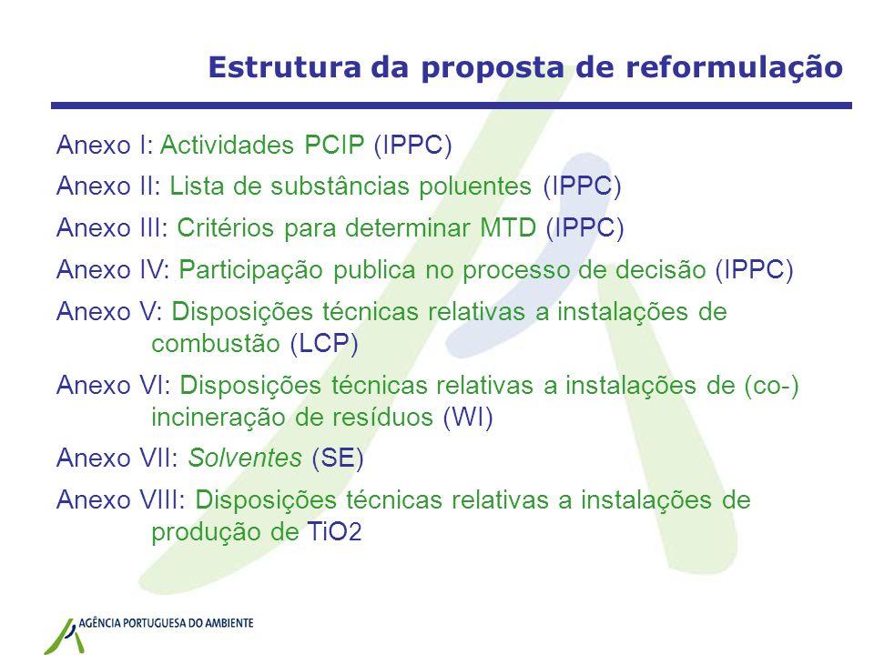Estrutura da proposta de reformulação Anexo I: Actividades PCIP (IPPC) Anexo II: Lista de substâncias poluentes (IPPC) Anexo III: Critérios para determinar MTD (IPPC) Anexo IV: Participação publica no processo de decisão (IPPC) Anexo V: Disposições técnicas relativas a instalações de combustão (LCP) Anexo VI: Disposições técnicas relativas a instalações de (co-) incineração de resíduos (WI) Anexo VII: Solventes (SE) Anexo VIII: Disposições técnicas relativas a instalações de produção de TiO 2