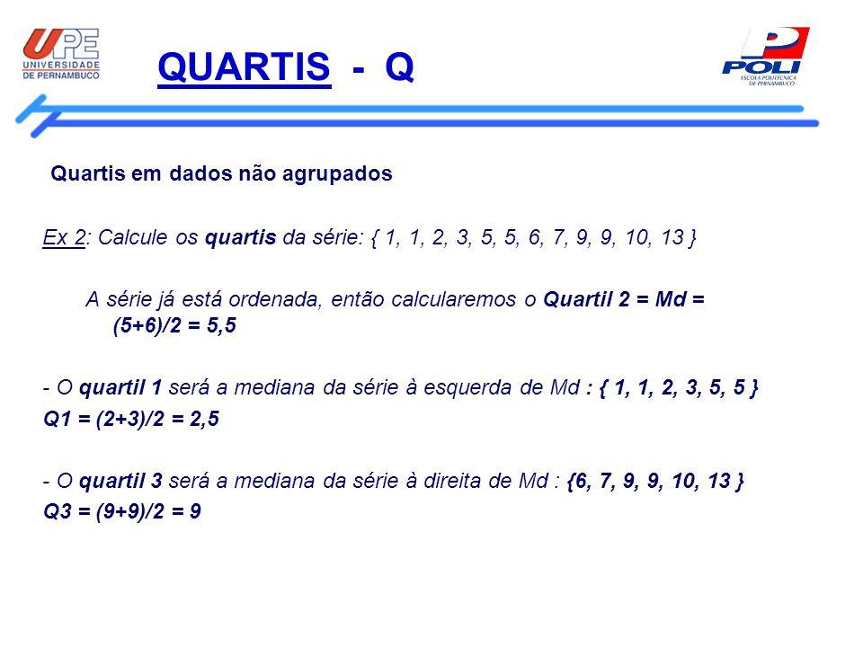 QUARTIS - Q Quartis em dados não agrupados Ex 2: Calcule os quartis da série: { 1, 1, 2, 3, 5, 5, 6, 7, 9, 9, 10, 13 } A série já está ordenada, então