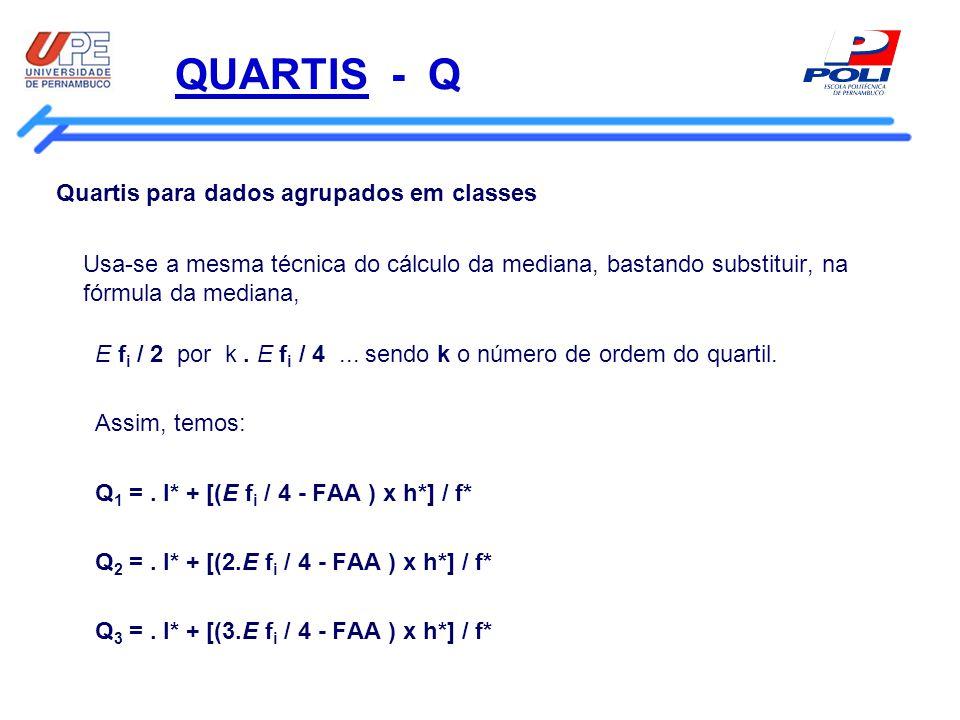 QUARTIS - Q Quartis para dados agrupados em classes Usa-se a mesma técnica do cálculo da mediana, bastando substituir, na fórmula da mediana, E f i /