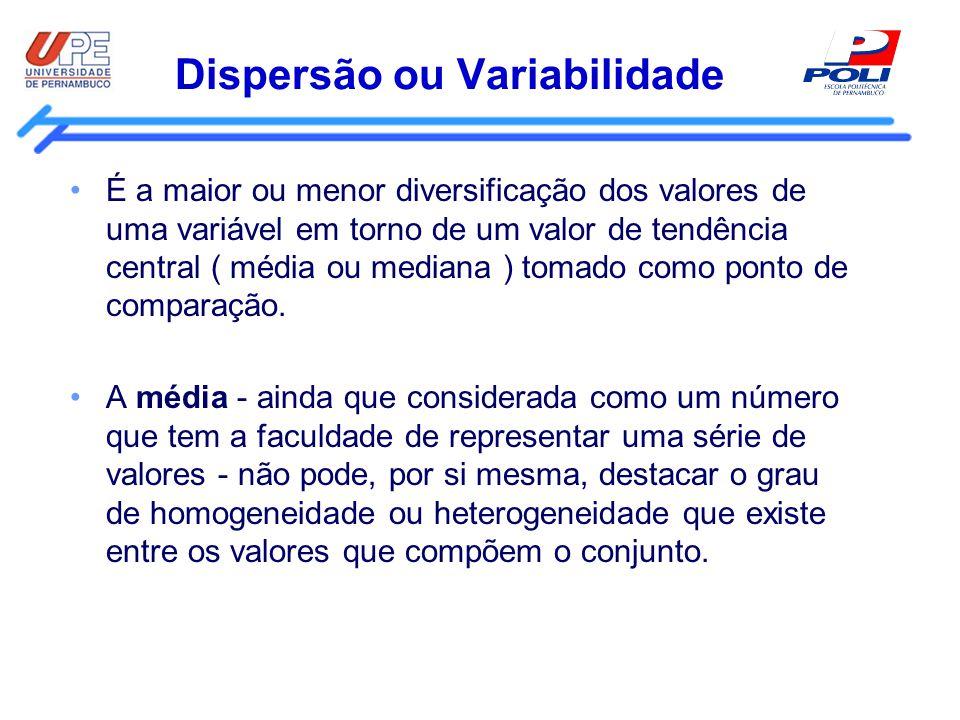 Dispersão ou Variabilidade É a maior ou menor diversificação dos valores de uma variável em torno de um valor de tendência central ( média ou mediana