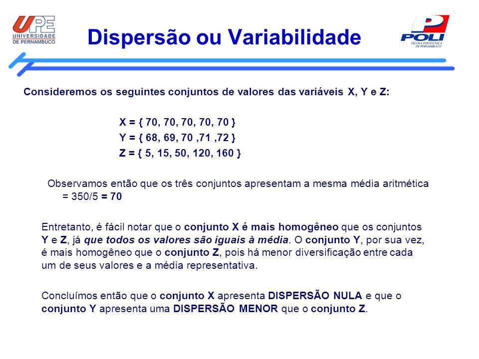 Dispersão ou Variabilidade Consideremos os seguintes conjuntos de valores das variáveis X, Y e Z: X = { 70, 70, 70, 70, 70 } Y = { 68, 69, 70,71,72 }
