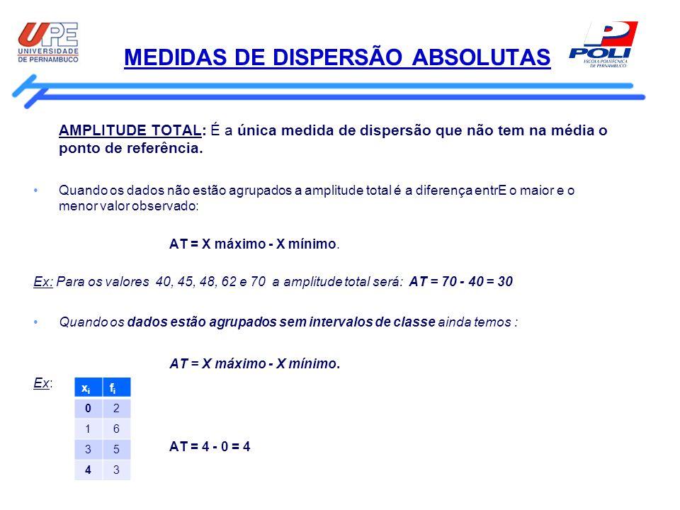 MEDIDAS DE DISPERSÃO ABSOLUTAS AMPLITUDE TOTAL: É a única medida de dispersão que não tem na média o ponto de referência. Quando os dados não estão ag