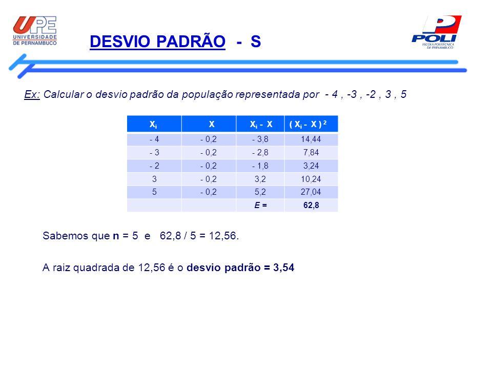 DESVIO PADRÃO - S Ex: Calcular o desvio padrão da população representada por - 4, -3, -2, 3, 5 Sabemos que n = 5 e 62,8 / 5 = 12,56. A raiz quadrada d
