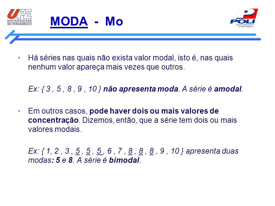 MODA - Mo Há séries nas quais não exista valor modal, isto é, nas quais nenhum valor apareça mais vezes que outros. Ex: { 3, 5, 8, 9, 10 } não apresen