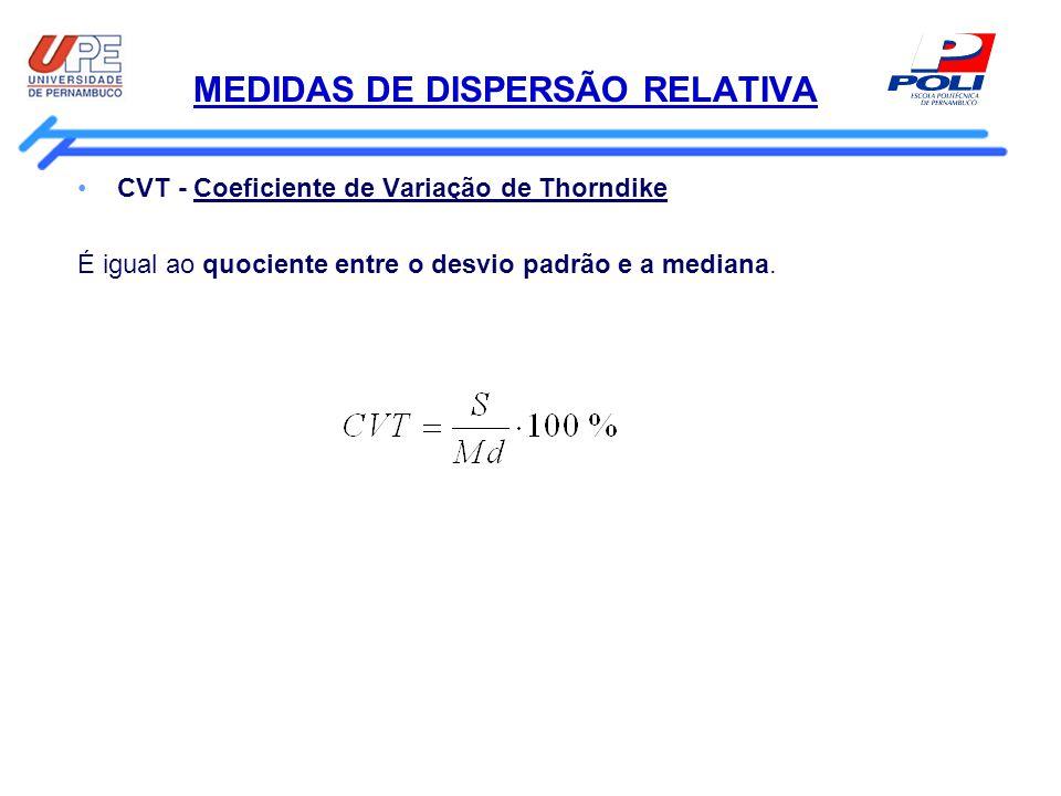 MEDIDAS DE DISPERSÃO RELATIVA CVT - Coeficiente de Variação de Thorndike É igual ao quociente entre o desvio padrão e a mediana.