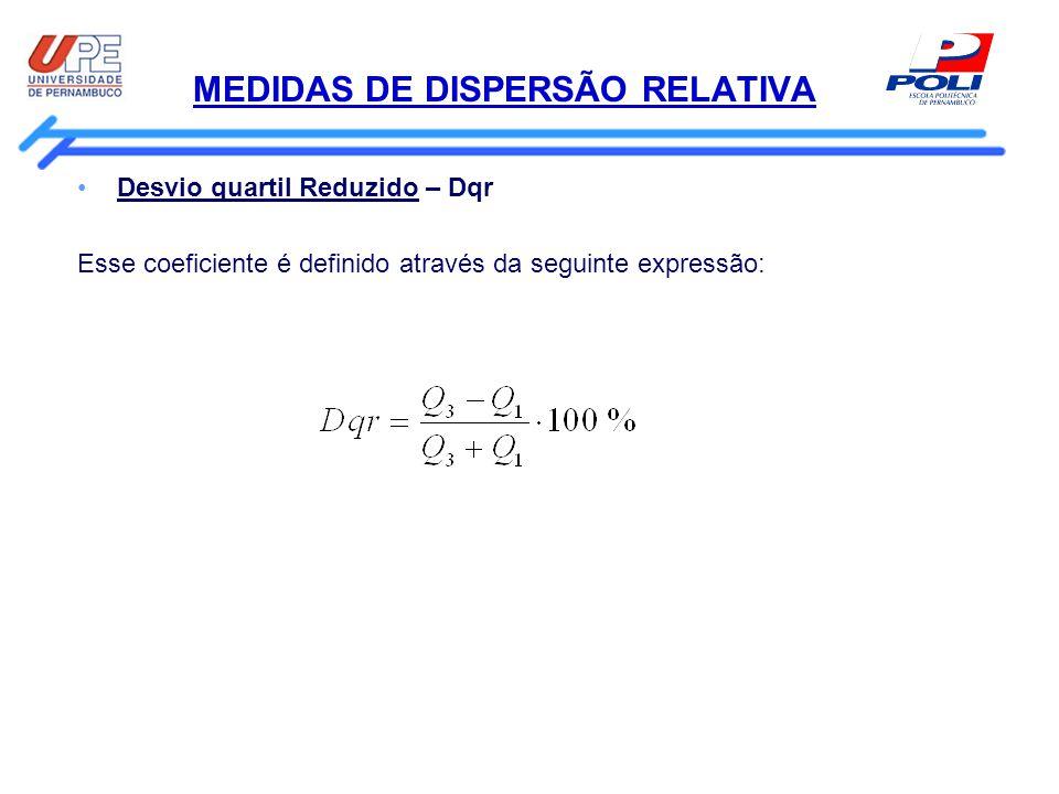 MEDIDAS DE DISPERSÃO RELATIVA Desvio quartil Reduzido – Dqr Esse coeficiente é definido através da seguinte expressão: