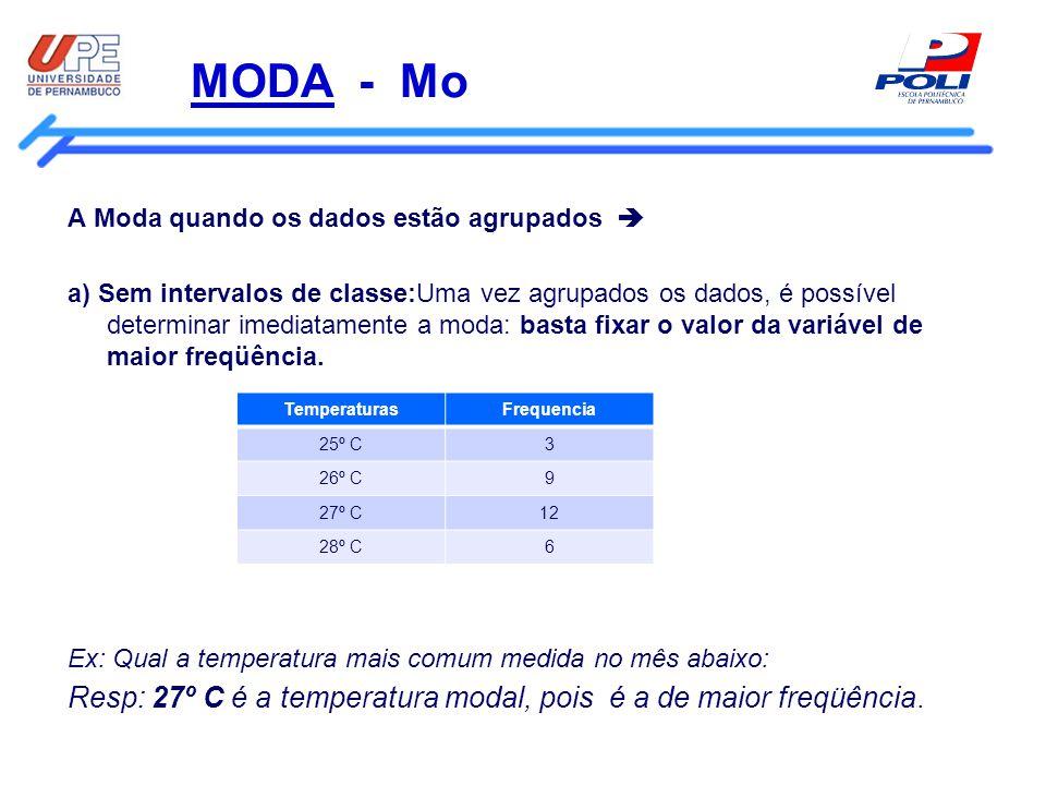 MODA - Mo A Moda quando os dados estão agrupados  a) Sem intervalos de classe:Uma vez agrupados os dados, é possível determinar imediatamente a moda: