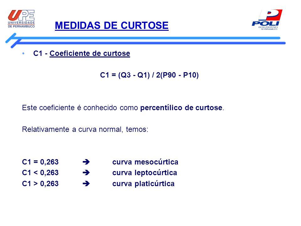MEDIDAS DE CURTOSE C1 - Coeficiente de curtose C1 = (Q3 - Q1) / 2(P90 - P10) Este coeficiente é conhecido como percentílico de curtose. Relativamente