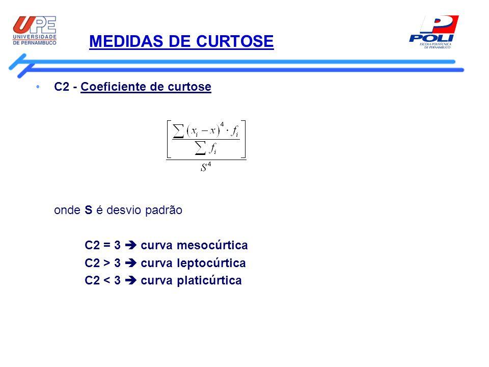 MEDIDAS DE CURTOSE C2 - Coeficiente de curtose onde S é desvio padrão C2 = 3  curva mesocúrtica C2 > 3  curva leptocúrtica C2 < 3  curva platicúrti