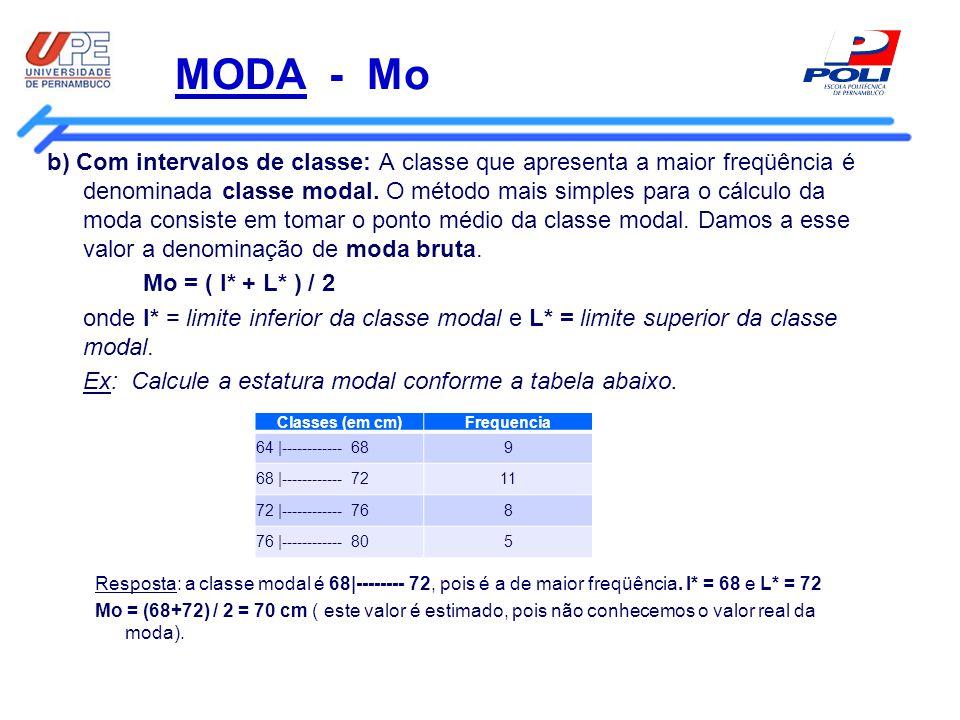 MODA - Mo b) Com intervalos de classe: A classe que apresenta a maior freqüência é denominada classe modal. O método mais simples para o cálculo da mo