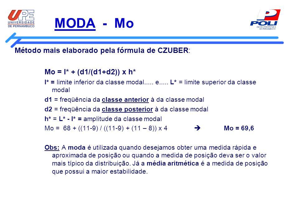 MODA - Mo Método mais elaborado pela fórmula de CZUBER: Mo = l* + (d1/(d1+d2)) x h* l* = limite inferior da classe modal..... e..... L* = limite super