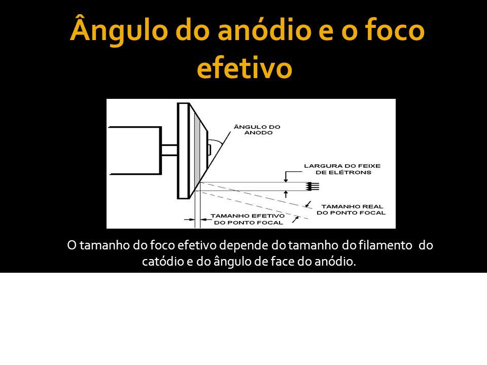 Efeito Anódio Existe uma maior atenuação dos raios-x que emergem rasantes no anódio.