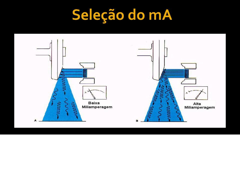 mAs-Lei da reciprocidade Quando se usa uma corrente de 100 mA e um tempo de 0,1 segundo, equivale a uma exposição (e, consequentemente, uma dose no paciente) de 10 mAs (100 mAx 0,1 s = 10 mAs).