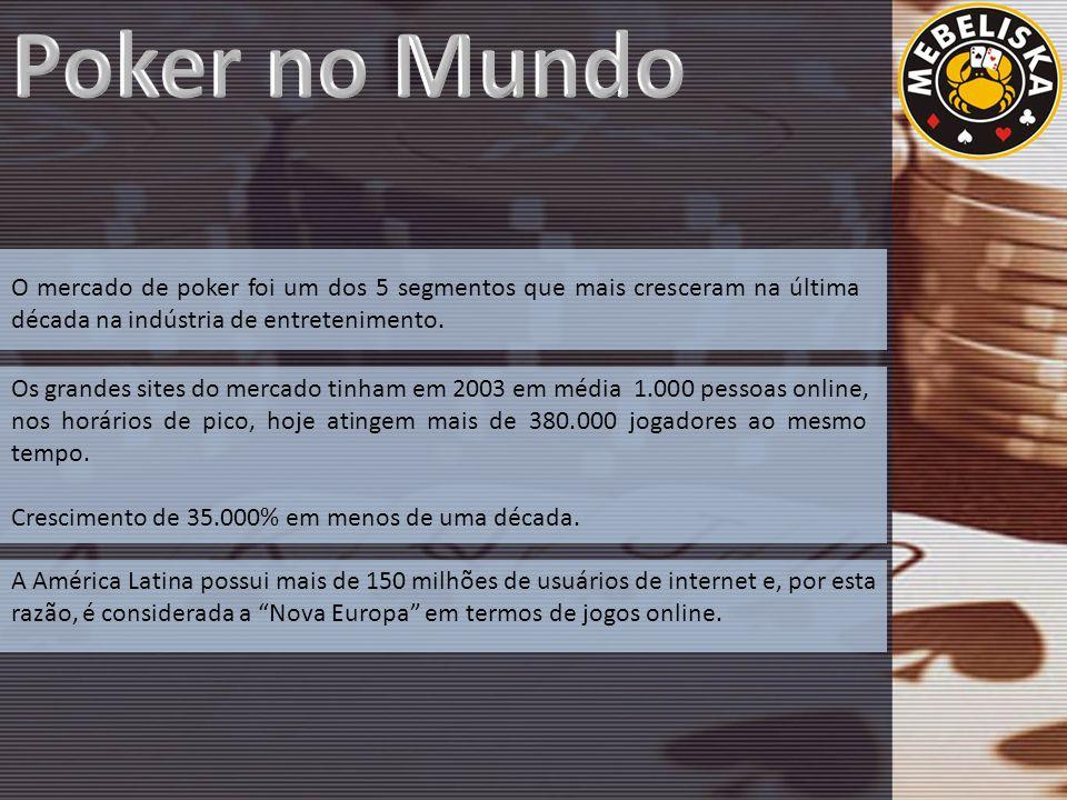 O mercado de poker foi um dos 5 segmentos que mais cresceram na última década na indústria de entretenimento.
