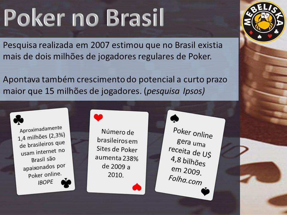 Pesquisa realizada em 2007 estimou que no Brasil existia mais de dois milhões de jogadores regulares de Poker.
