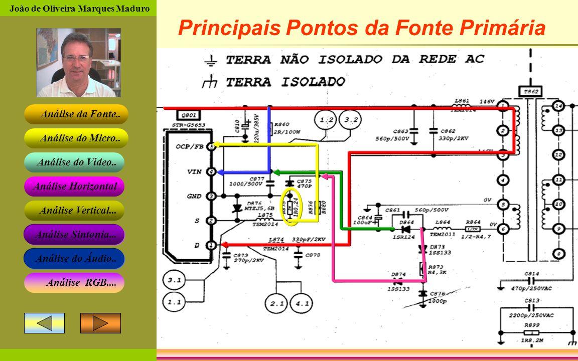 João de Oliveira Marques Maduro Análise da Fonte..