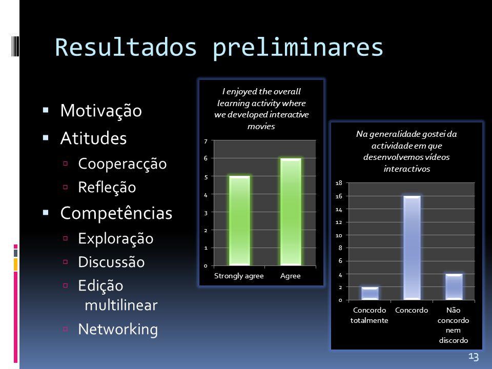 Resultados preliminares  Motivação  Atitudes  Cooperacção  Refleção  Competências  Exploração  Discussão  Edição multilinear  Networking 13