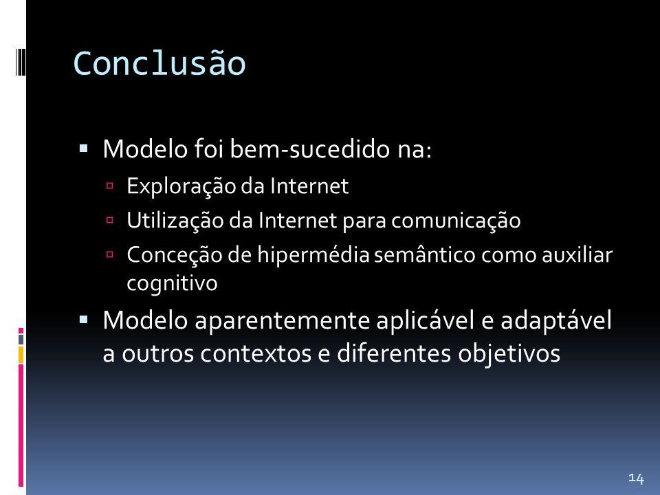 Conclusão  Modelo foi bem-sucedido na:  Exploração da Internet  Utilização da Internet para comunicação  Conceção de hipermédia semântico como auxiliar cognitivo  Modelo aparentemente aplicável e adaptável a outros contextos e diferentes objetivos 14