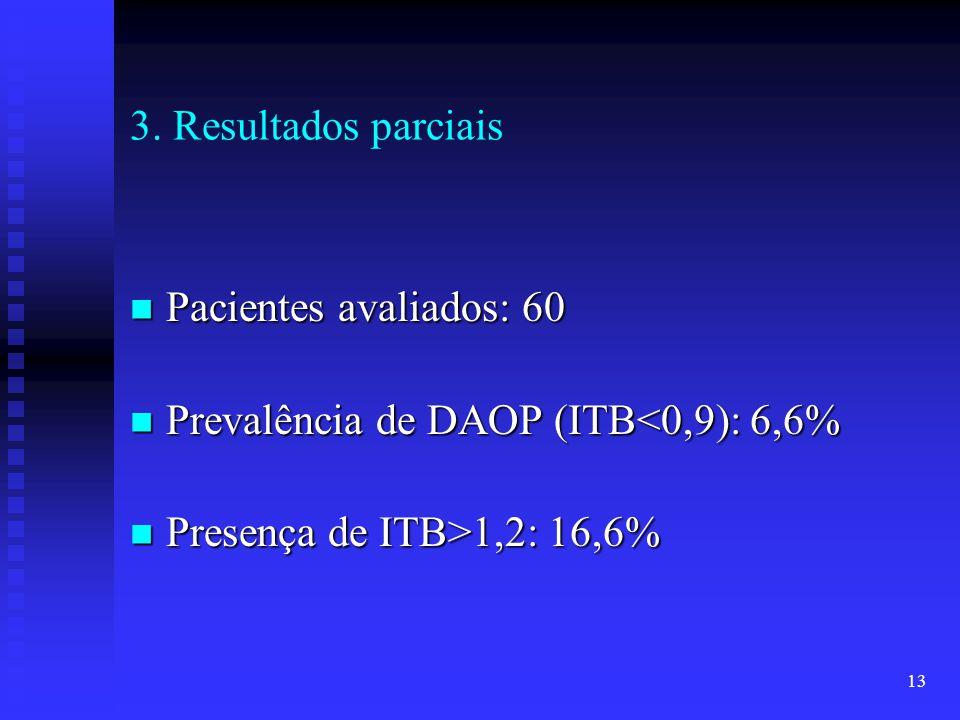13 3. Resultados parciais Pacientes avaliados: 60 Pacientes avaliados: 60 Prevalência de DAOP (ITB<0,9): 6,6% Prevalência de DAOP (ITB<0,9): 6,6% Pres