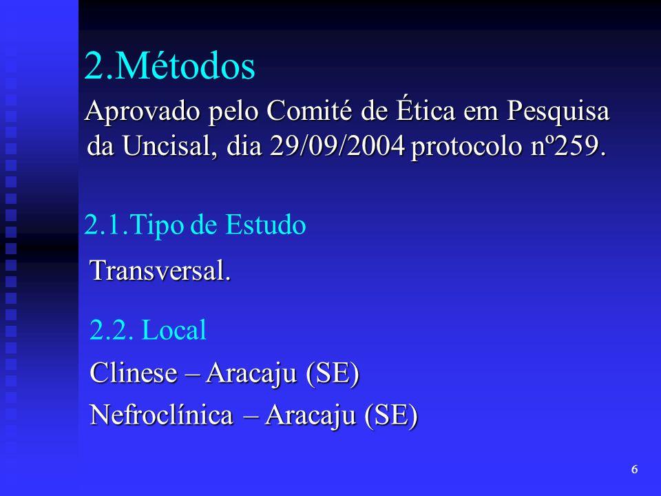 6 2.Métodos Aprovado pelo Comité de Ética em Pesquisa da Uncisal, dia 29/09/2004 protocolo nº259. Aprovado pelo Comité de Ética em Pesquisa da Uncisal