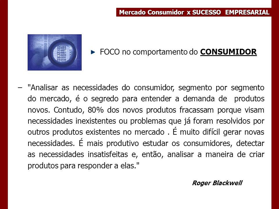 Mercado Consumidor x SUCESSO EMPRESARIAL FOCO no comportamento do CONSUMIDOR Roger Blackwell − Analisar as necessidades do consumidor, segmento por segmento do mercado, é o segredo para entender a demanda de produtos novos.