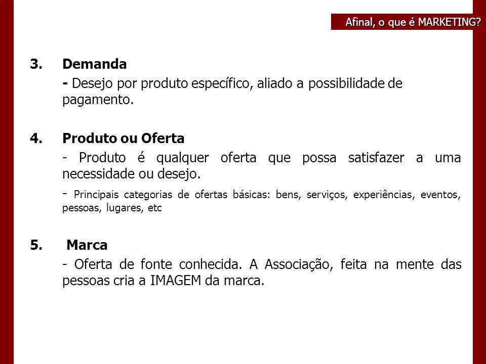 3.Demanda - Desejo por produto específico, aliado a possibilidade de pagamento.