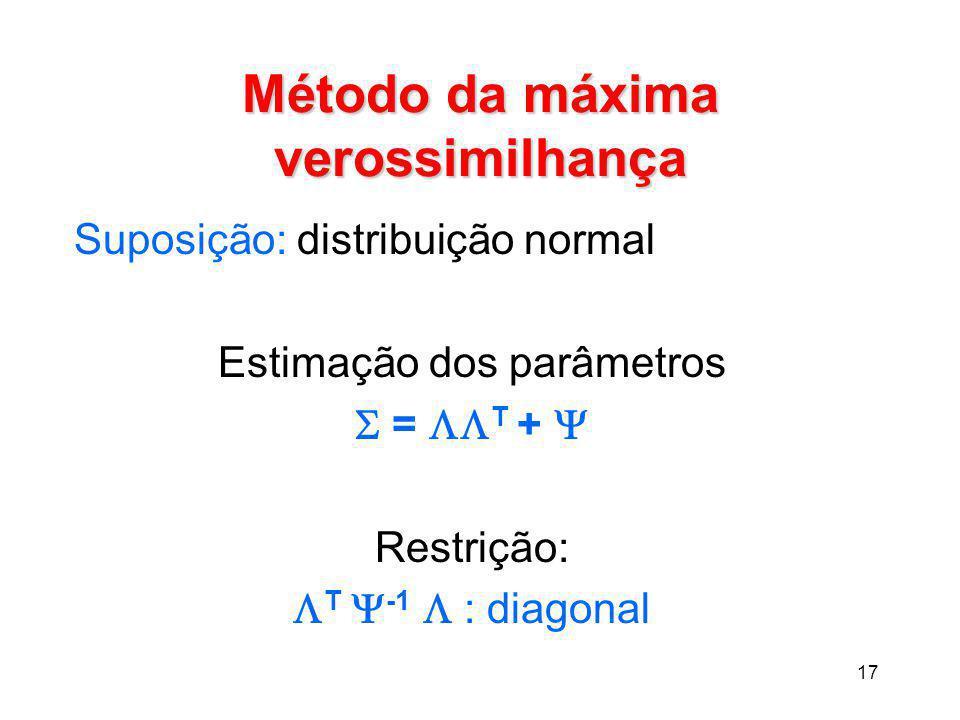 17 Método da máxima verossimilhança Suposição: distribuição normal Estimação dos parâmetros  =  T +  Restrição:  T  -1  : diagonal