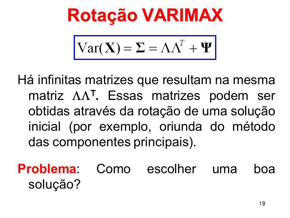 19 Rotação VARIMAX Há infinitas matrizes que resultam na mesma matriz  T. Essas matrizes podem ser obtidas através da rotação de uma solução inicial