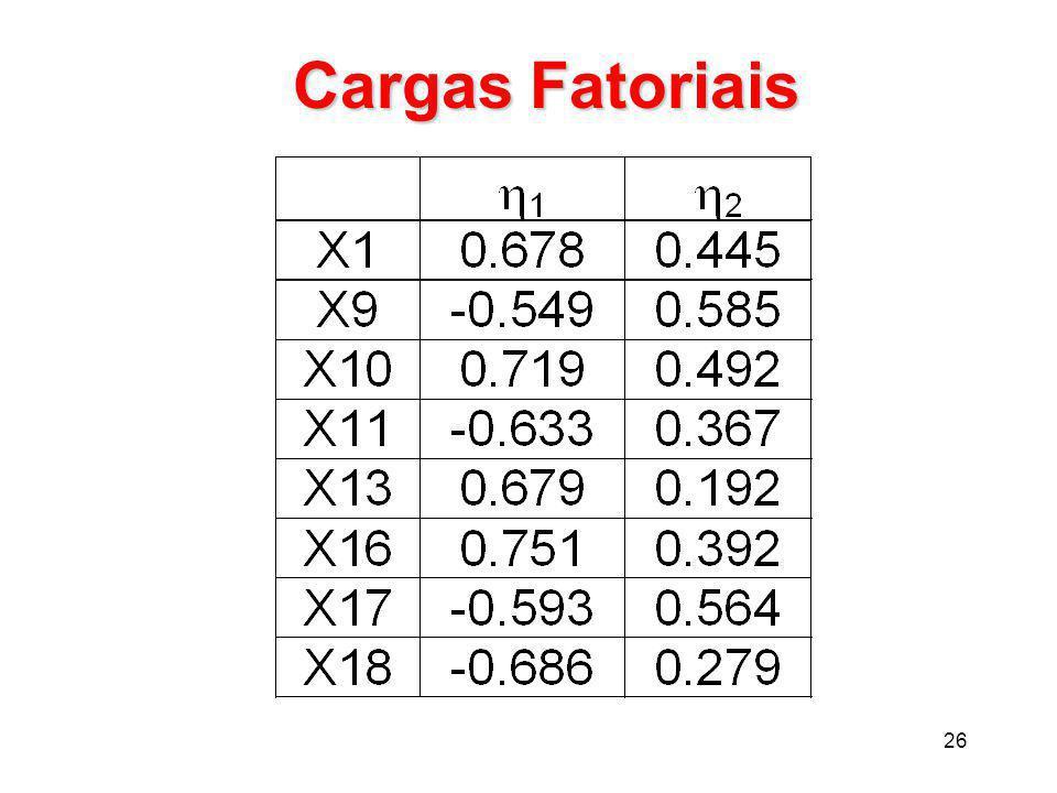 26 Cargas Fatoriais