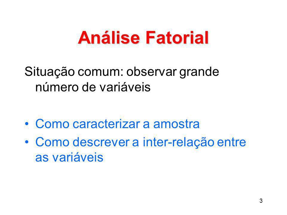 3 Análise Fatorial Situação comum: observar grande número de variáveis Como caracterizar a amostra Como descrever a inter-relação entre as variáveis