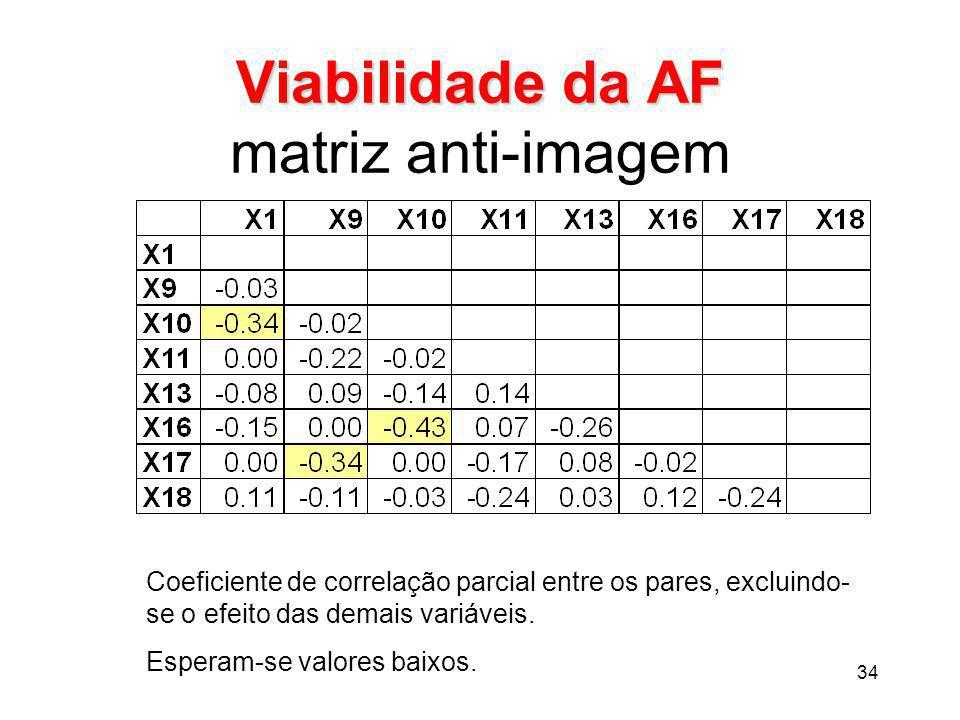 34 Viabilidade da AF Viabilidade da AF matriz anti-imagem Coeficiente de correlação parcial entre os pares, excluindo- se o efeito das demais variávei