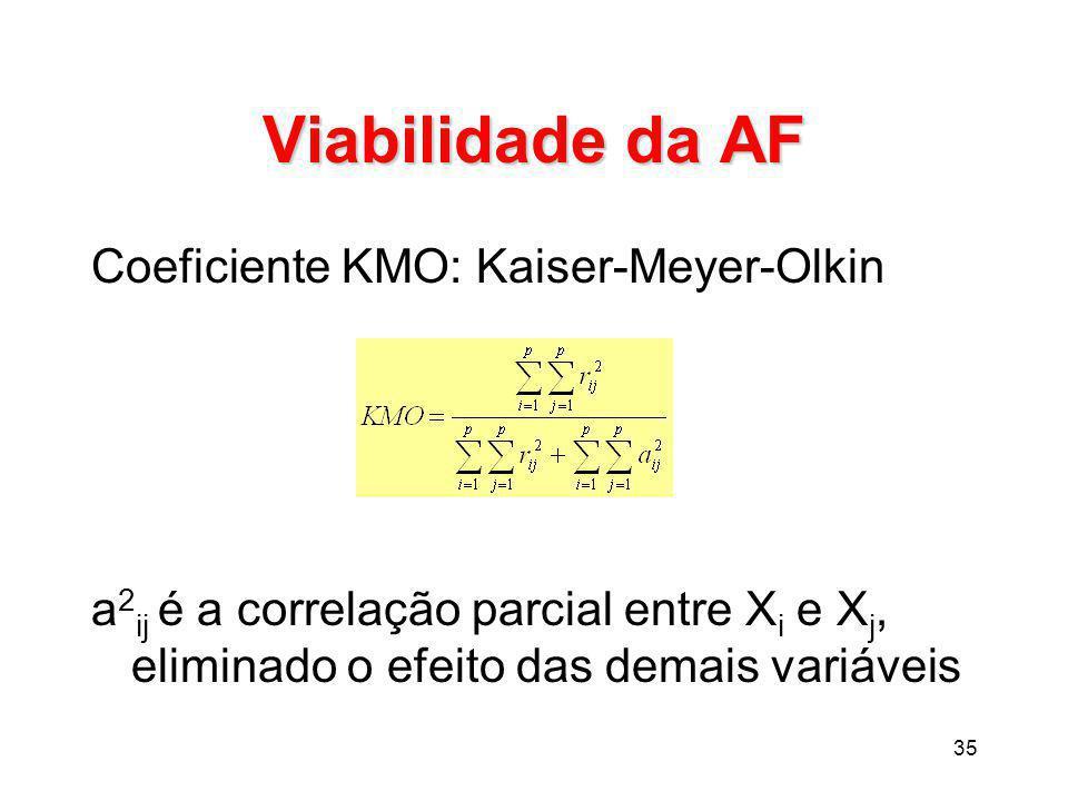 35 Viabilidade da AF Coeficiente KMO: Kaiser-Meyer-Olkin a 2 ij é a correlação parcial entre X i e X j, eliminado o efeito das demais variáveis