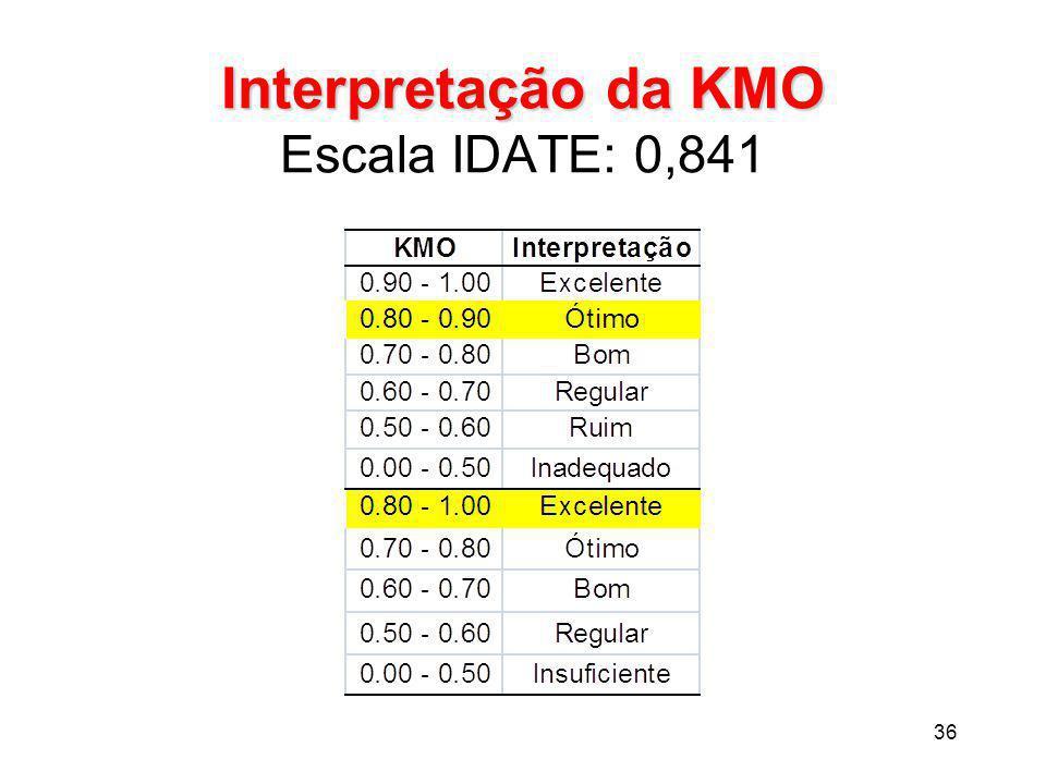 36 Interpretação da KMO Interpretação da KMO Escala IDATE: 0,841