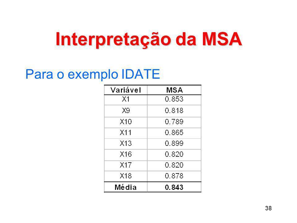 38 Interpretação da MSA Para o exemplo IDATE