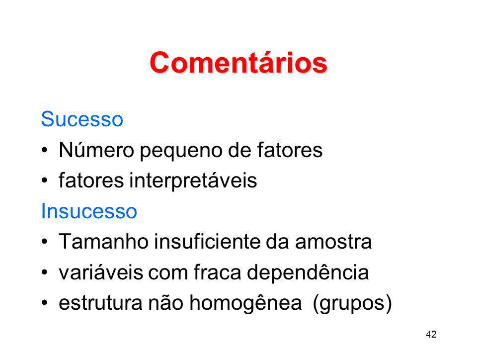 42 Comentários Sucesso Número pequeno de fatores fatores interpretáveis Insucesso Tamanho insuficiente da amostra variáveis com fraca dependência estr