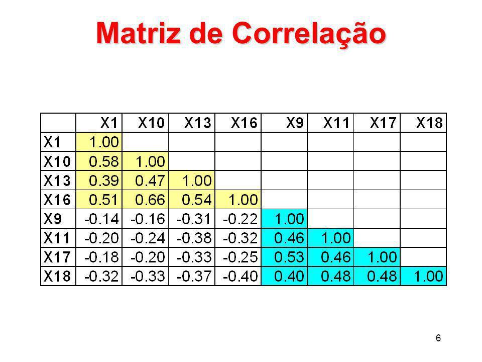 6 Matriz de Correlação