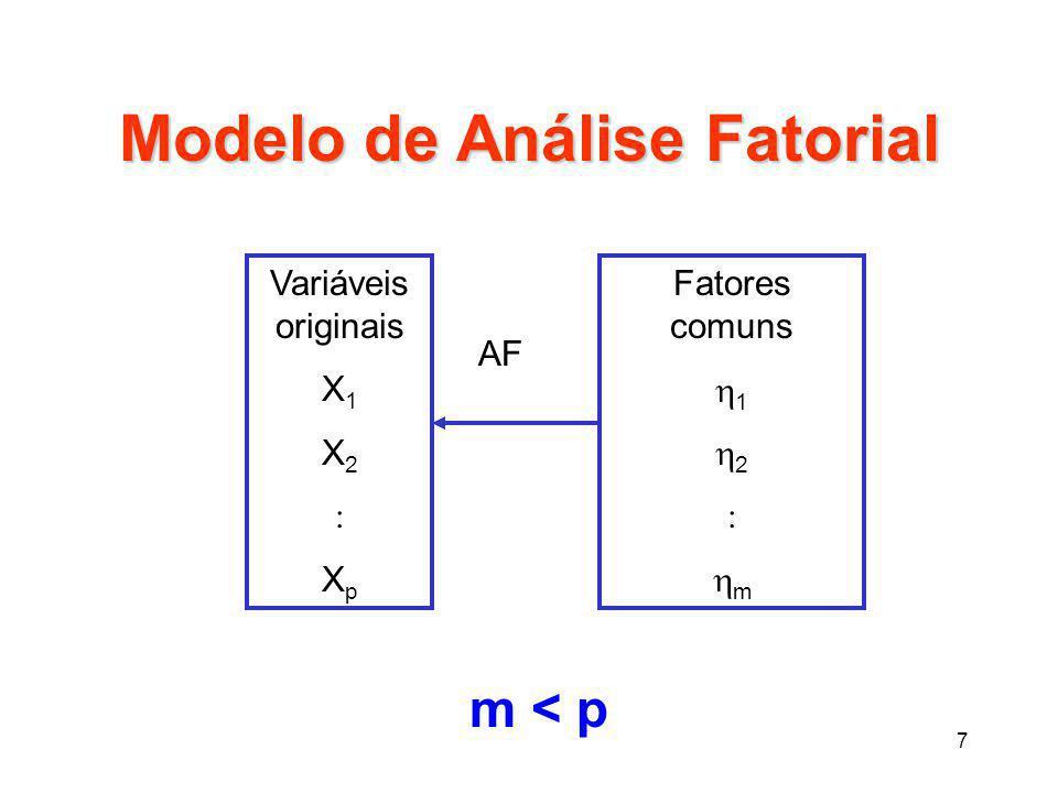 7 Modelo de Análise Fatorial Variáveis originais X 1 X 2  X p Fatores comuns  1  2   m AF m < p