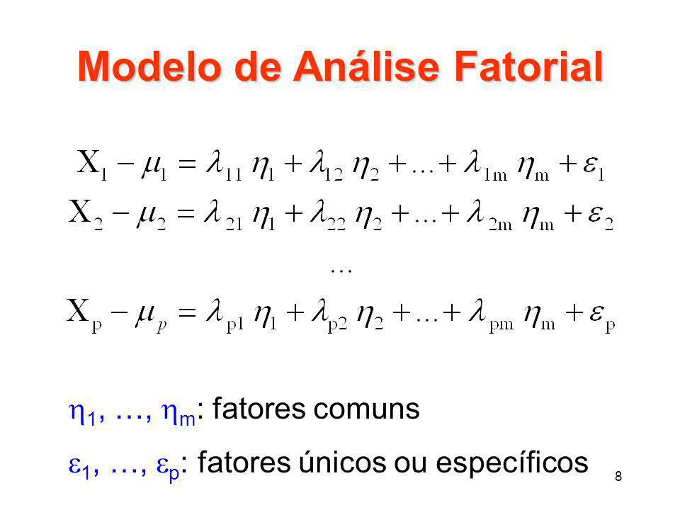 8 Modelo de Análise Fatorial  1, …,  m : fatores comuns  1, …,  p : fatores únicos ou específicos