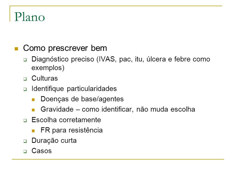 Microbiologia das feridas Tardio: anaeróbios > aeróbios.